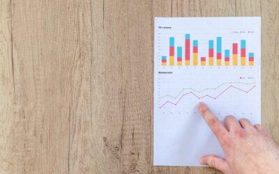 Savner du at se resultater i din virksomhed?